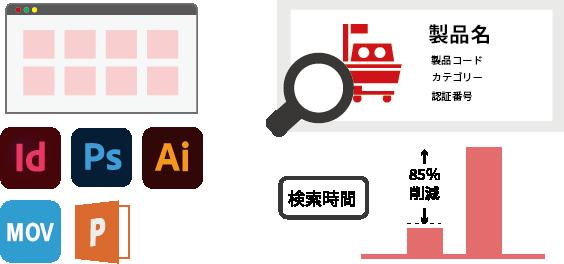 プレビュー付きファイル管理とメタデータ付与による検索性向上