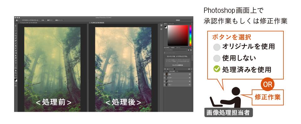 一括画像加工/処理ソフトClaro:Photoshop連携